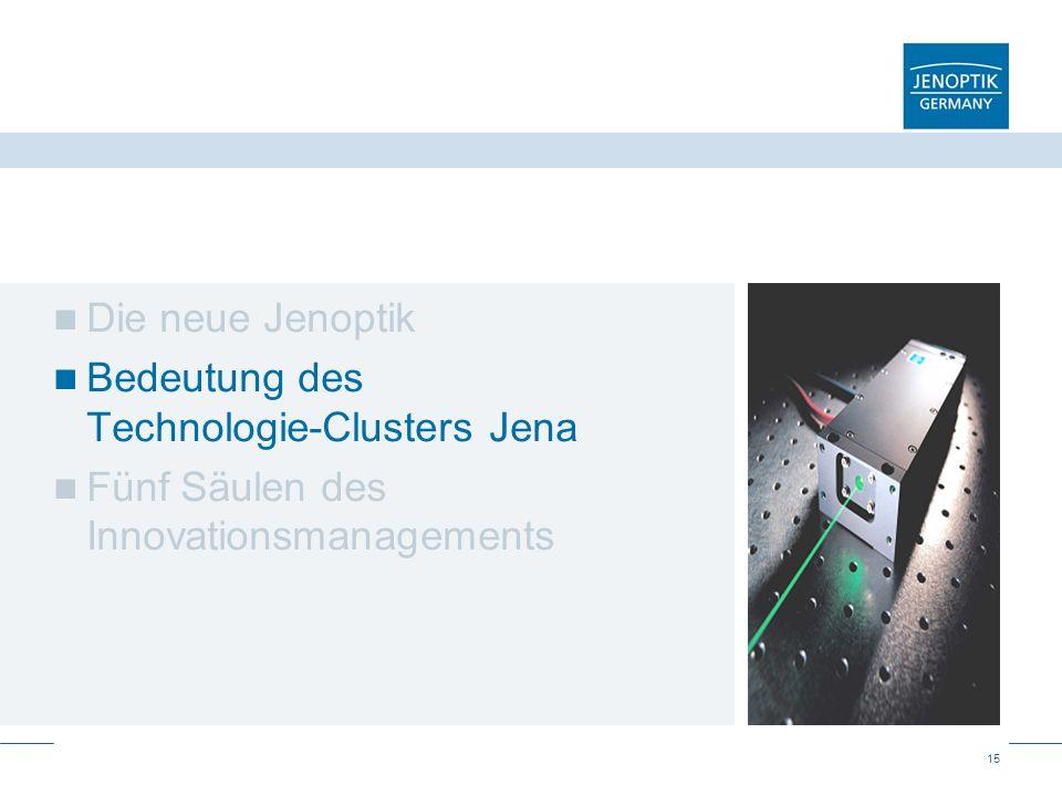 Bedeutung des Technologie-Clusters Jena
