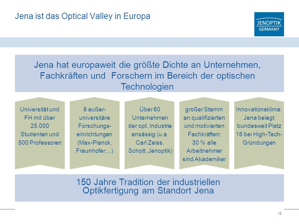 Jena ist das Optical Valley in Europa