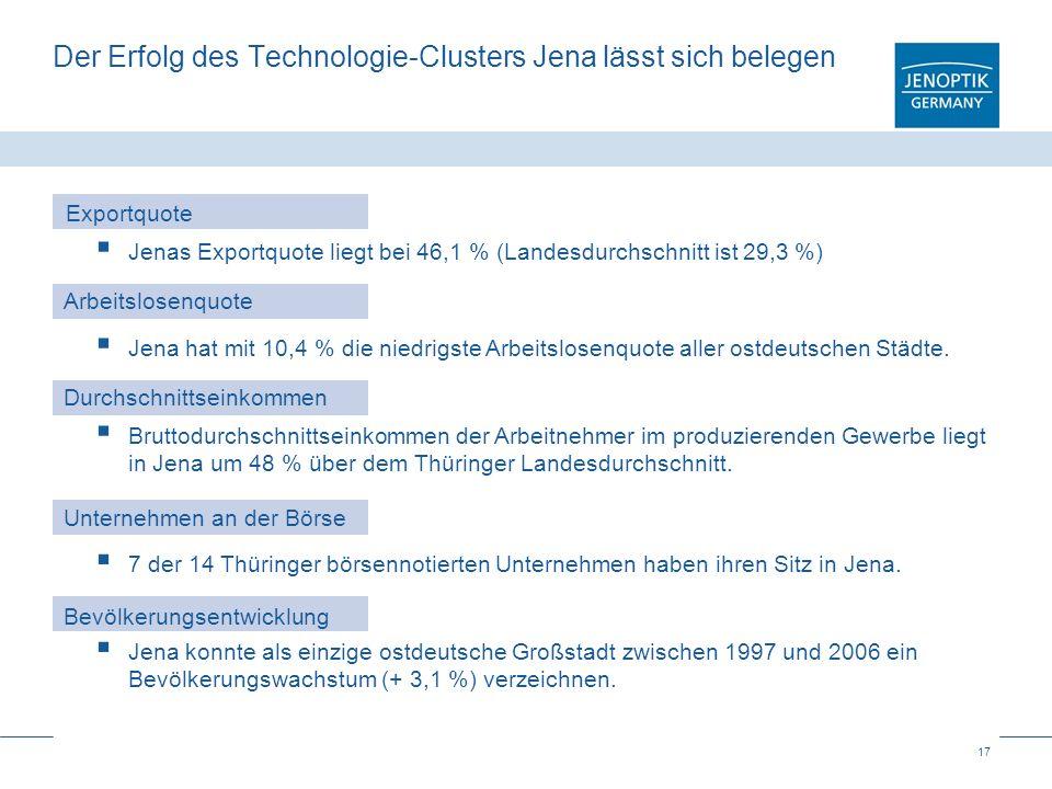 Der Erfolg des Technologie-Clusters Jena lässt sich belegen
