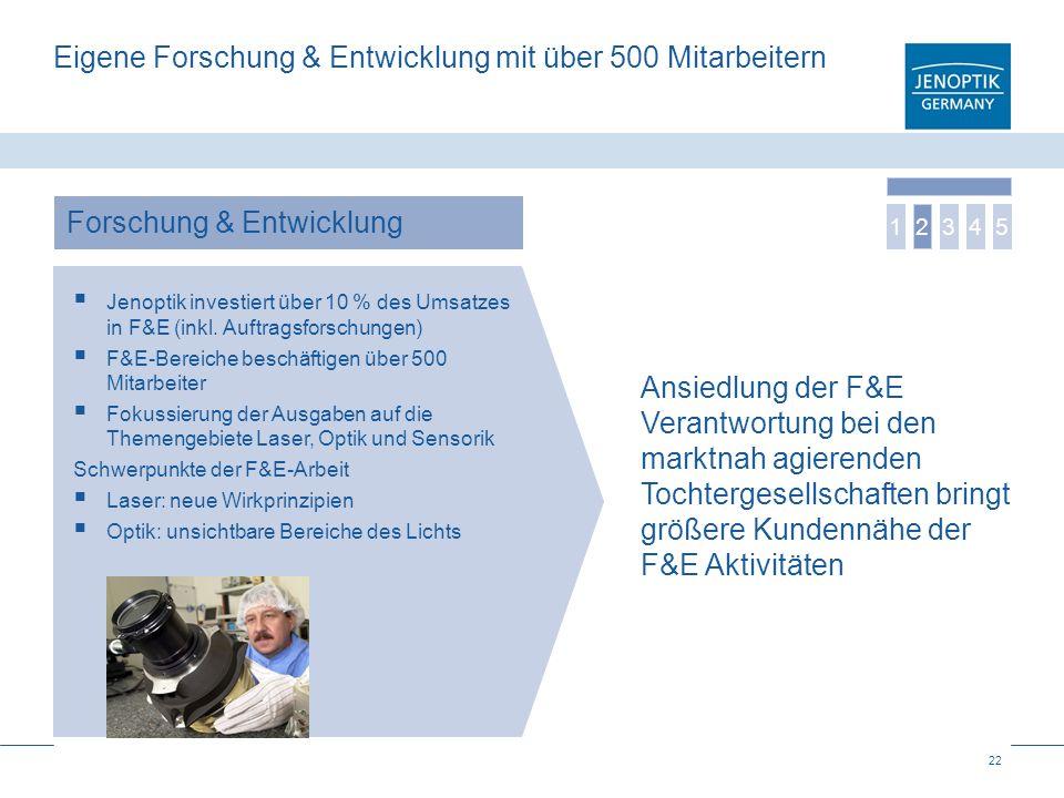 Eigene Forschung & Entwicklung mit über 500 Mitarbeitern