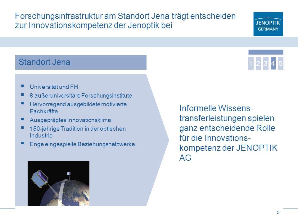 Forschungsinfrastruktur am Standort Jena trägt entscheiden zur Innovationskompetenz der Jenoptik bei
