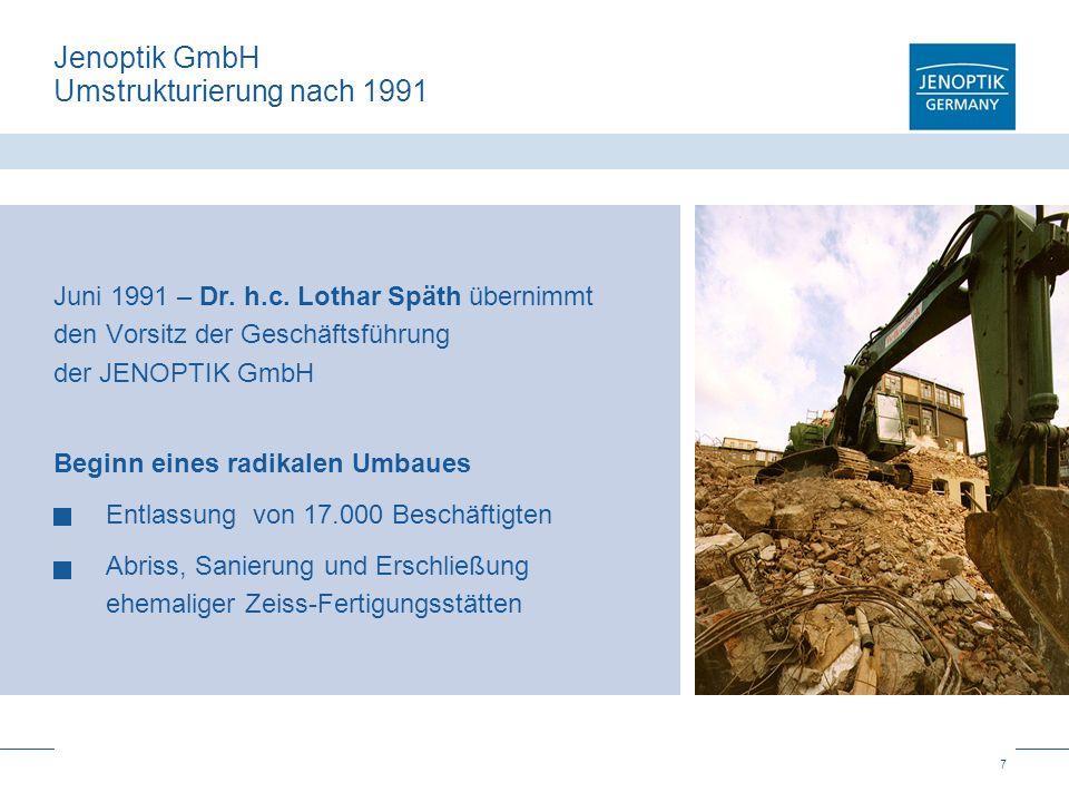 Jenoptik GmbH Umstrukturierung nach 1991