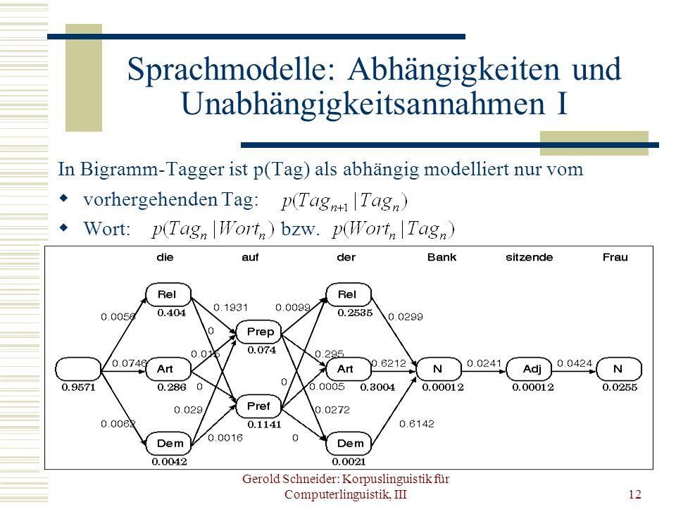 Sprachmodelle: Abhängigkeiten und Unabhängigkeitsannahmen I
