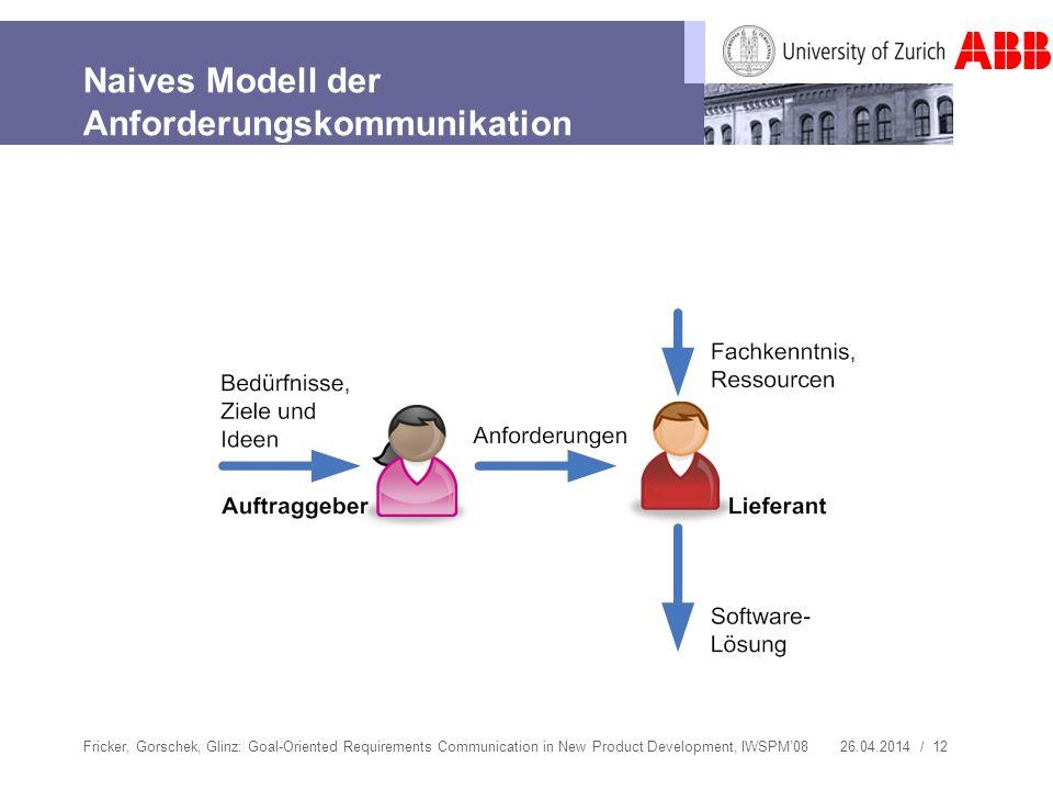 Naives Modell der Anforderungskommunikation