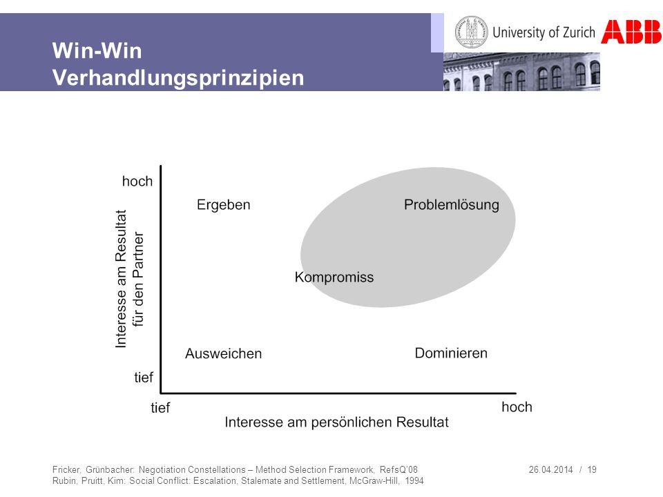 Win-Win Verhandlungsprinzipien