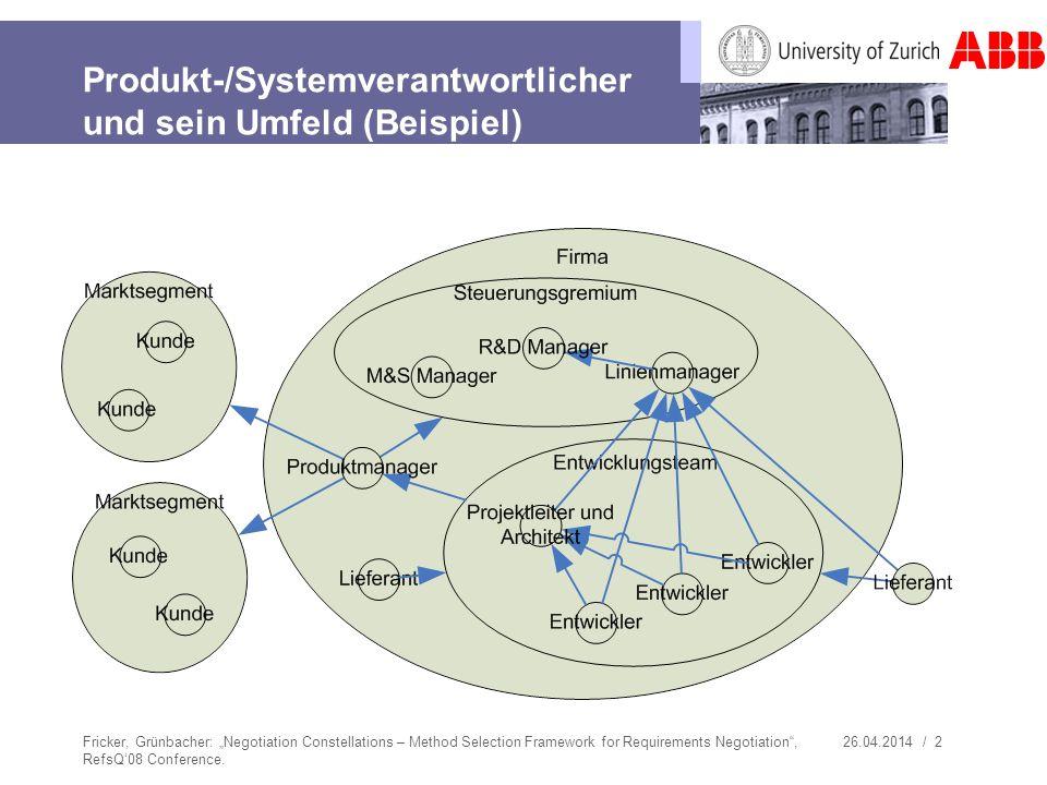 Produkt-/Systemverantwortlicher und sein Umfeld (Beispiel)
