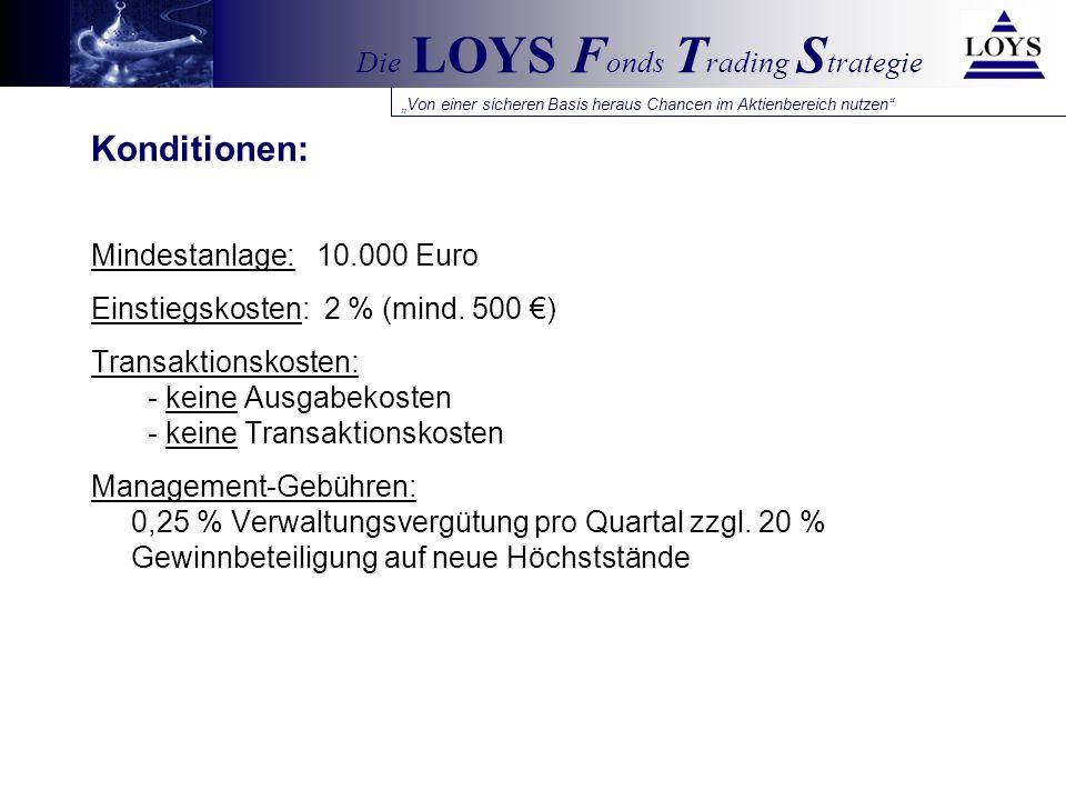 Konditionen: Mindestanlage: 10.000 Euro