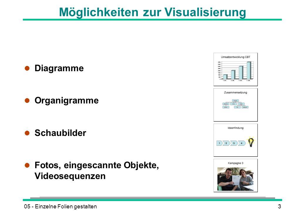 Möglichkeiten zur Visualisierung