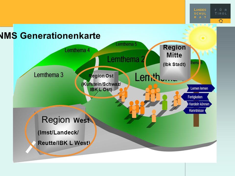 NMS Generationenkarte