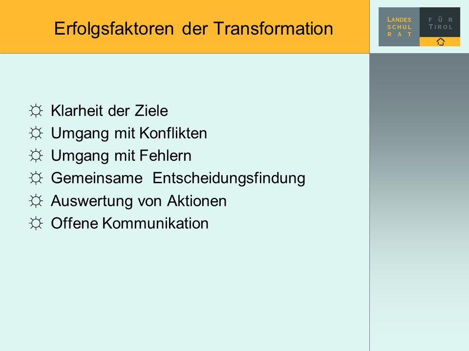 Erfolgsfaktoren der Transformation