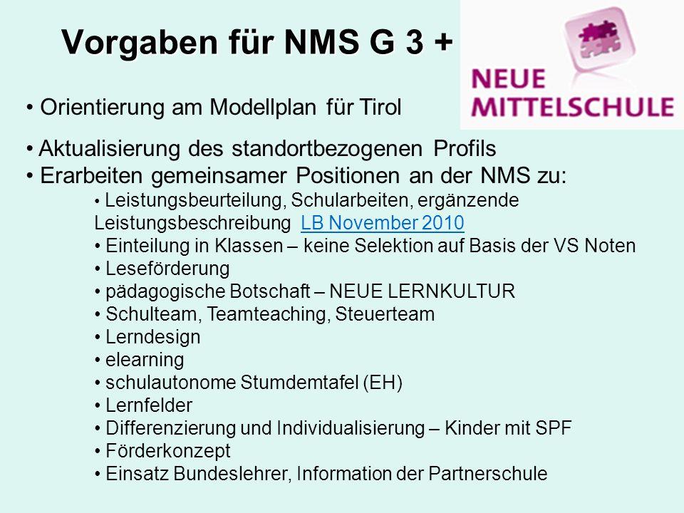 Vorgaben für NMS G 3 + Orientierung am Modellplan für Tirol