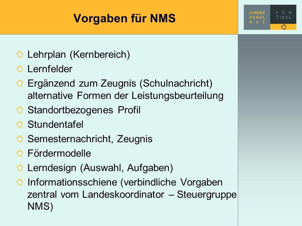 Vorgaben für NMS Lehrplan (Kernbereich) Lernfelder