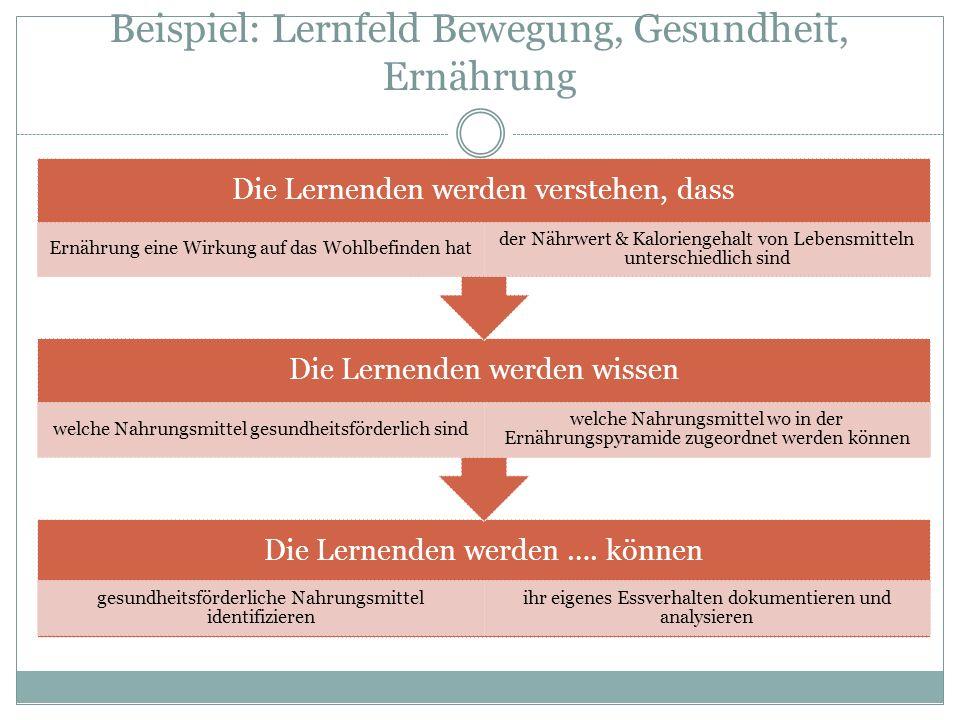 Beispiel: Lernfeld Bewegung, Gesundheit, Ernährung
