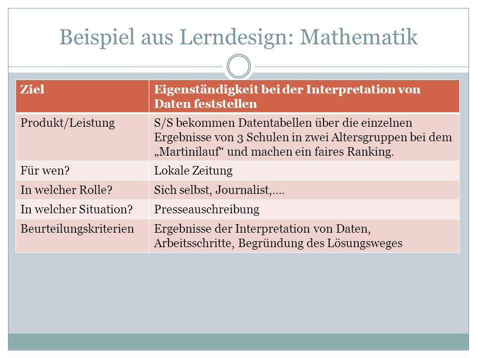 Beispiel aus Lerndesign: Mathematik