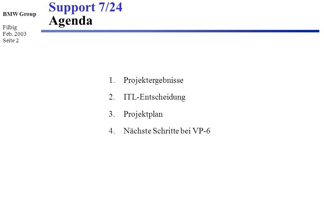 Support 7/24 Agenda Projektergebnisse ITL-Entscheidung Projektplan