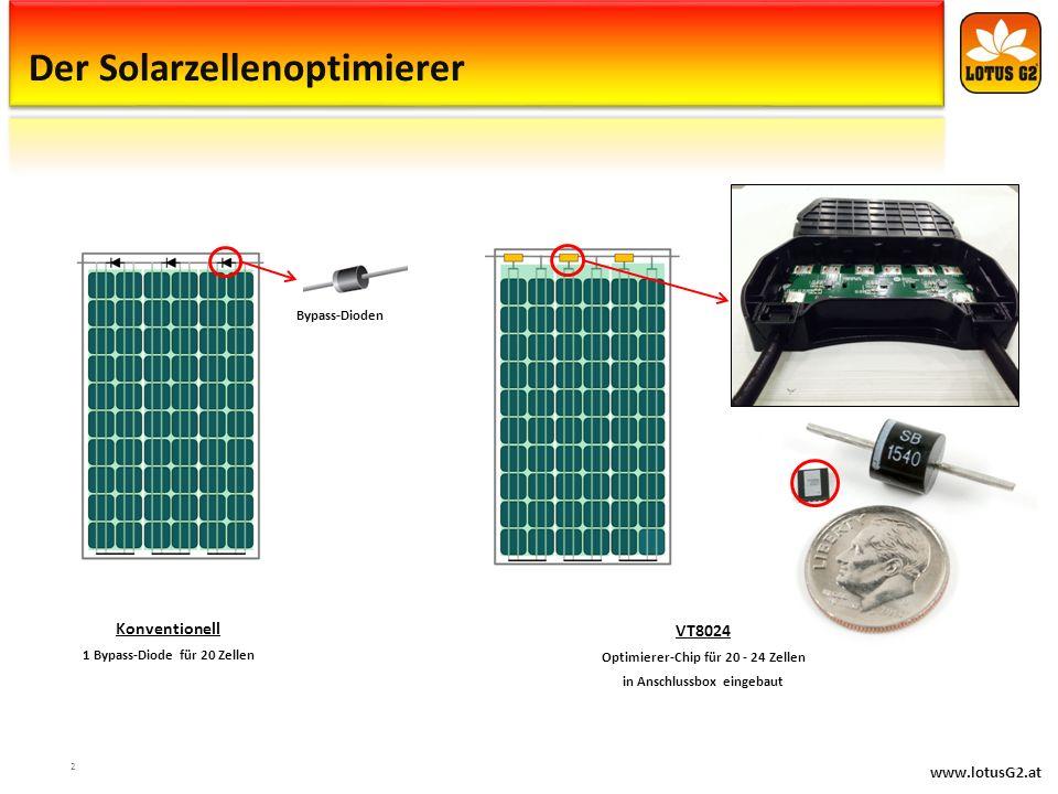 Der Solarzellenoptimierer