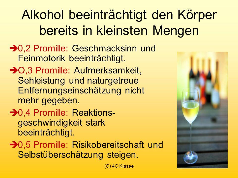 Alkohol beeinträchtigt den Körper bereits in kleinsten Mengen
