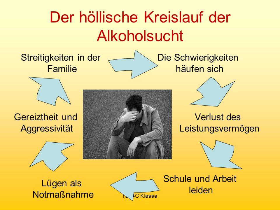 Der höllische Kreislauf der Alkoholsucht