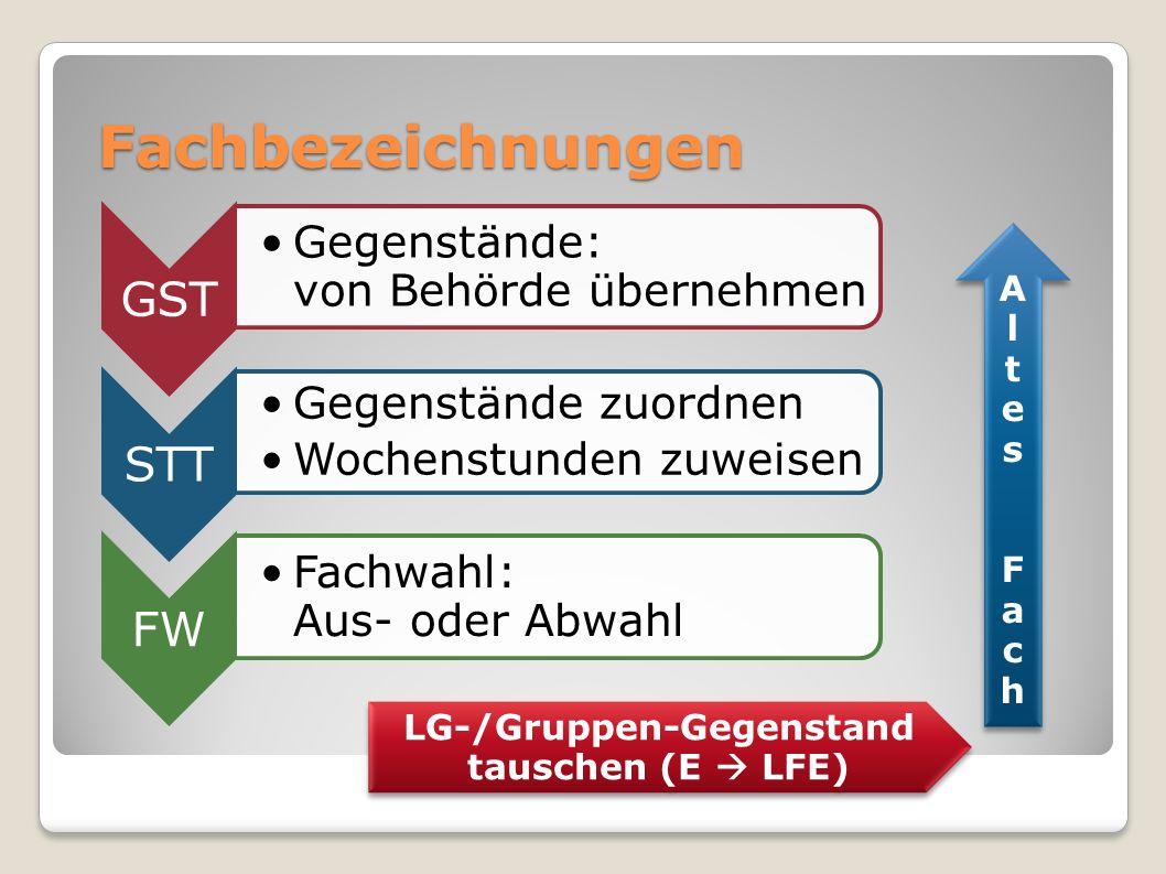 LG-/Gruppen-Gegenstand tauschen (E  LFE)