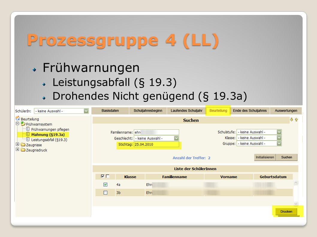 Prozessgruppe 4 (LL) Frühwarnungen Leistungsabfall (§ 19.3)