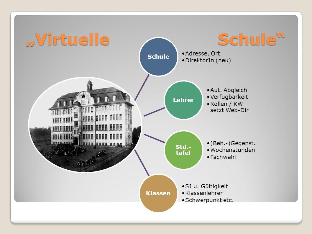 """Virtuelle Schule Schule Adresse, Ort DirektorIn (neu) Lehrer"
