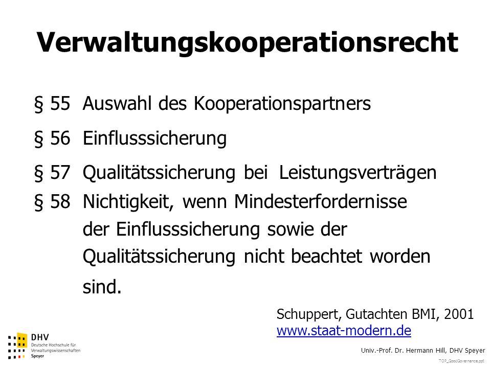 Verwaltungskooperationsrecht