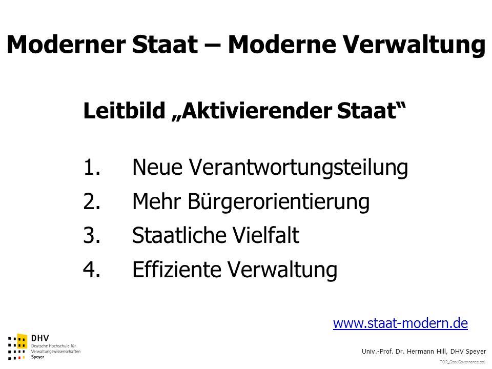 Moderner Staat – Moderne Verwaltung