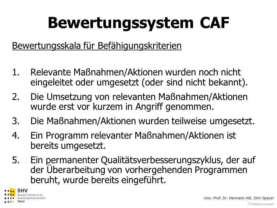 Bewertungssystem CAF Bewertungsskala für Befähigungskriterien