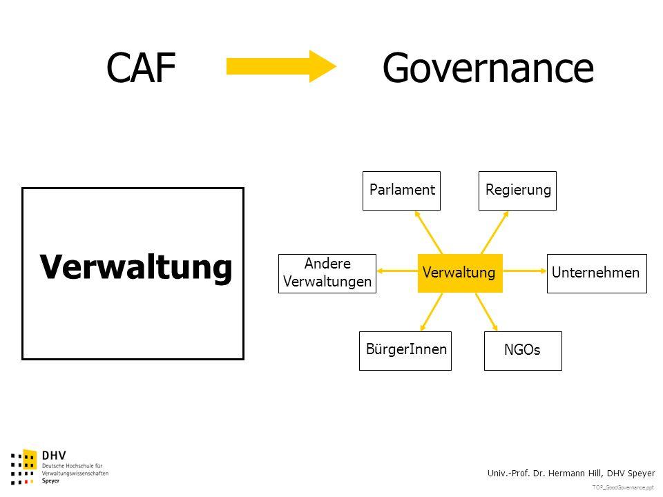 CAF Governance Verwaltung Parlament Regierung Andere Verwaltungen