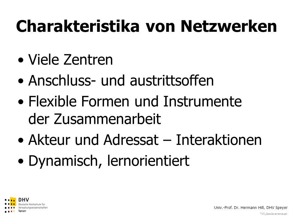 Charakteristika von Netzwerken