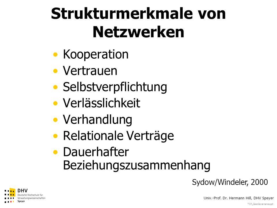 Strukturmerkmale von Netzwerken