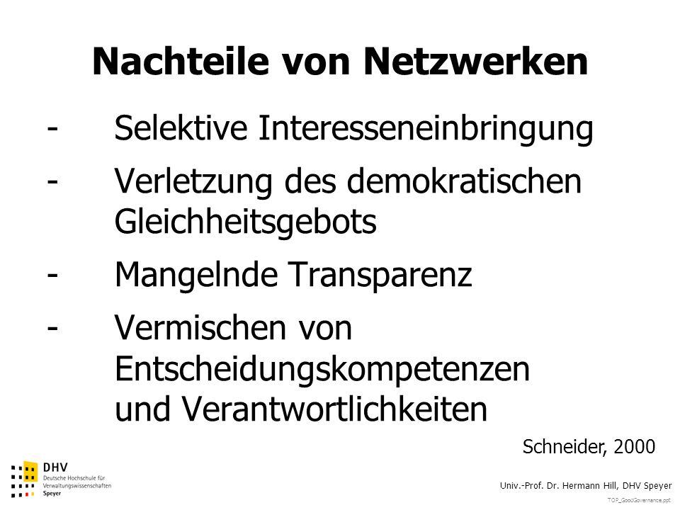 Nachteile von Netzwerken
