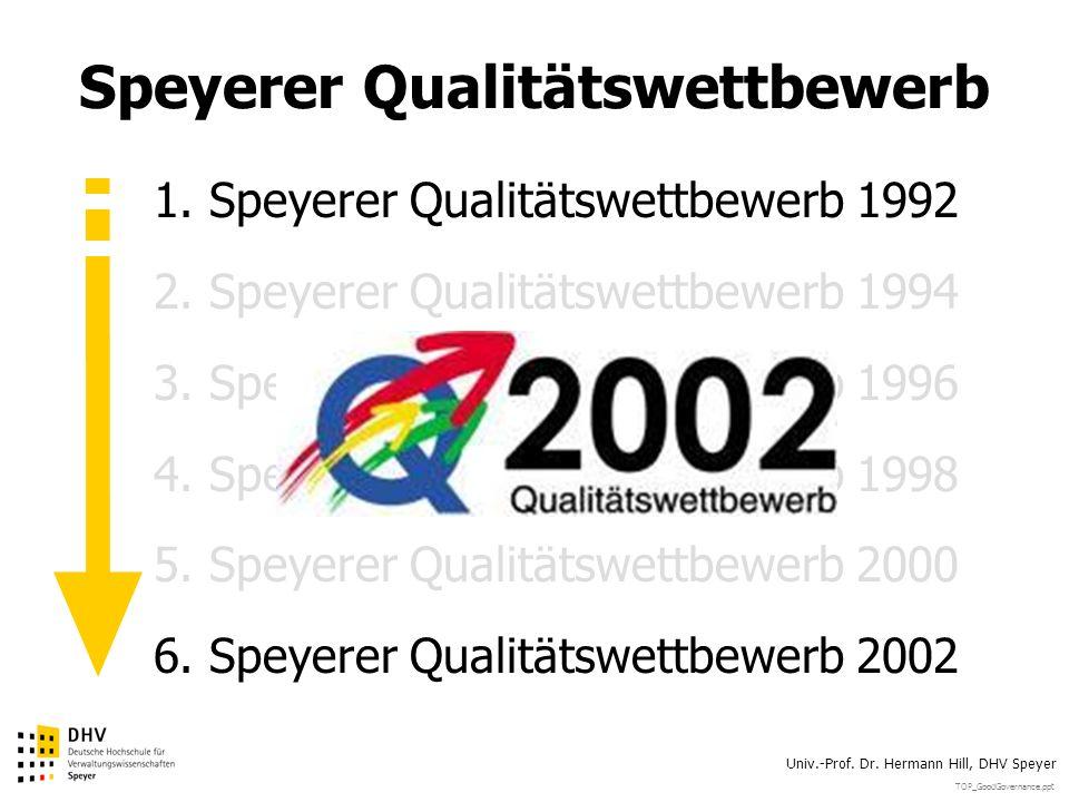 Speyerer Qualitätswettbewerb