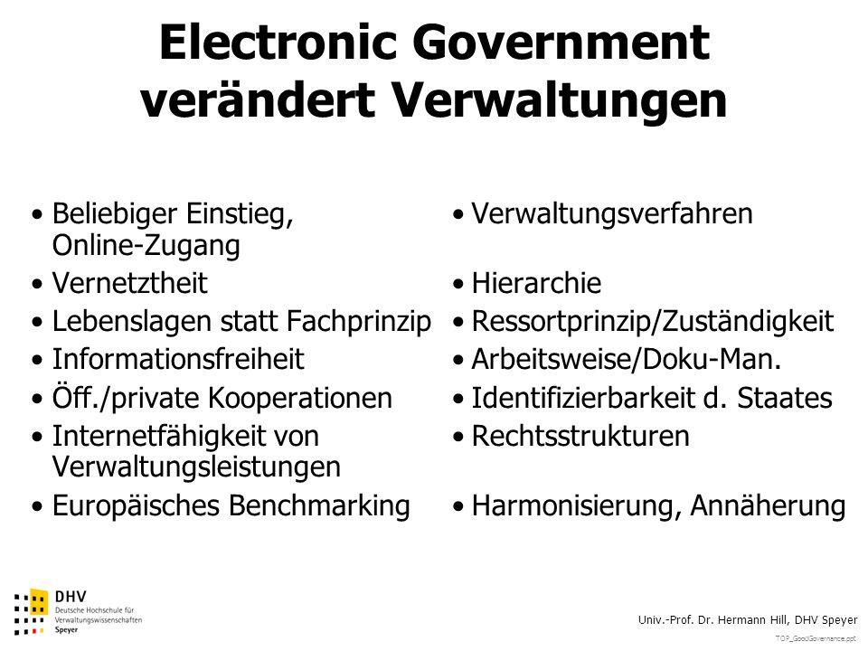 Electronic Government verändert Verwaltungen