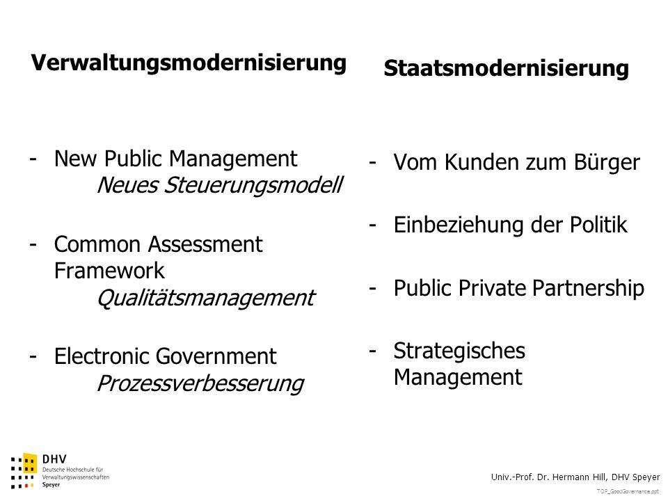 Verwaltungsmodernisierung