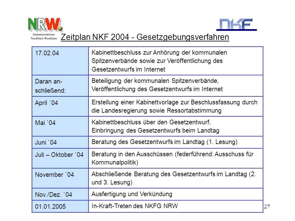 Zeitplan NKF 2004 - Gesetzgebungsverfahren