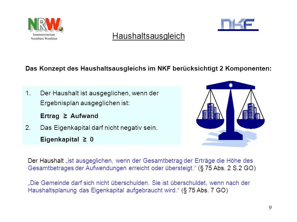 Haushaltsausgleich Das Konzept des Haushaltsausgleichs im NKF berücksichtigt 2 Komponenten:
