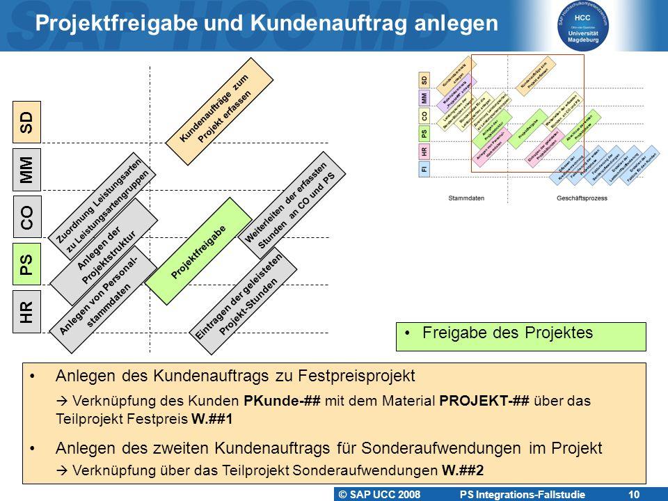 Projektfreigabe und Kundenauftrag anlegen