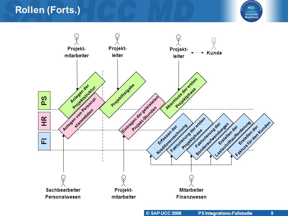 Rollen (Forts.) PS HR FI Projekt- mitarbeiter Projekt- leiter Projekt-