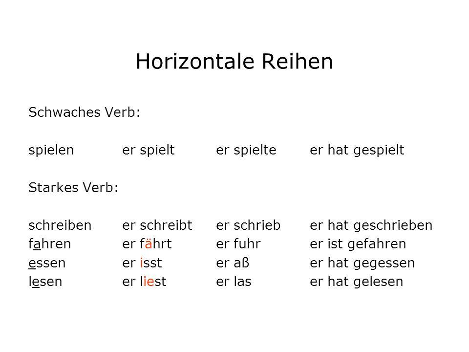 Horizontale Reihen Schwaches Verb: