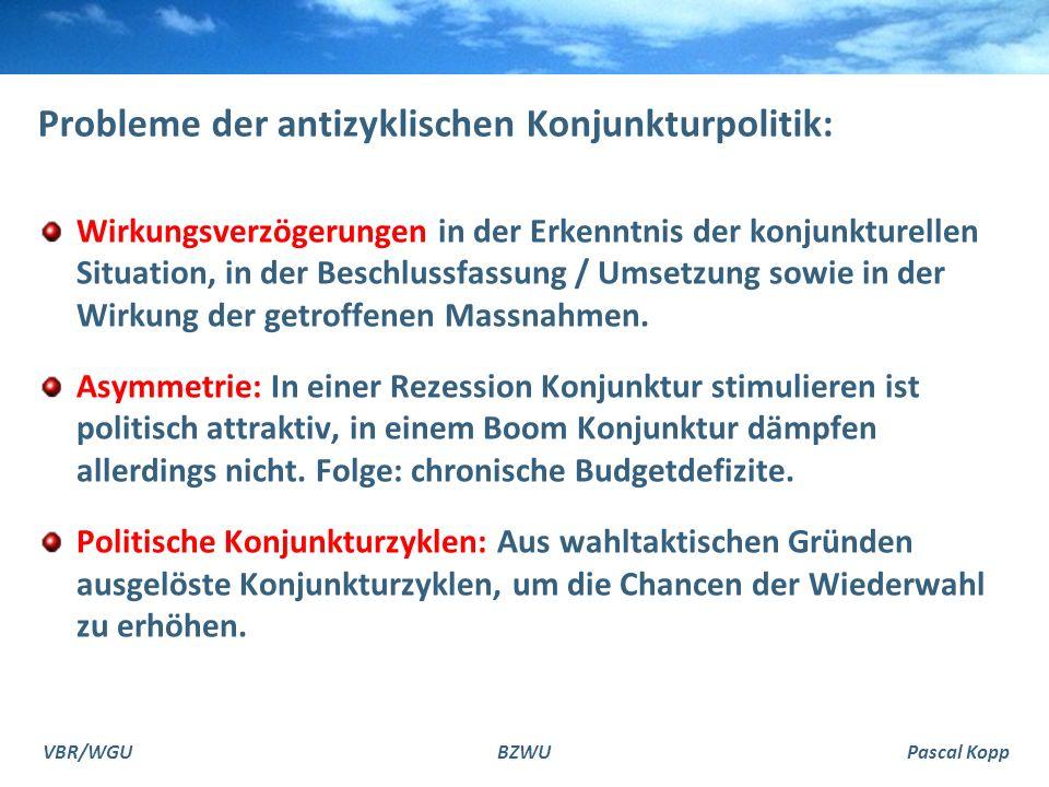 Probleme der antizyklischen Konjunkturpolitik:
