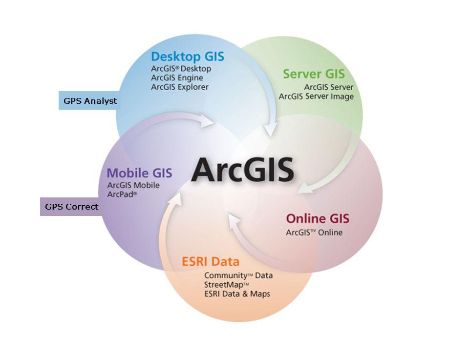GPS Analyst GPS Correct
