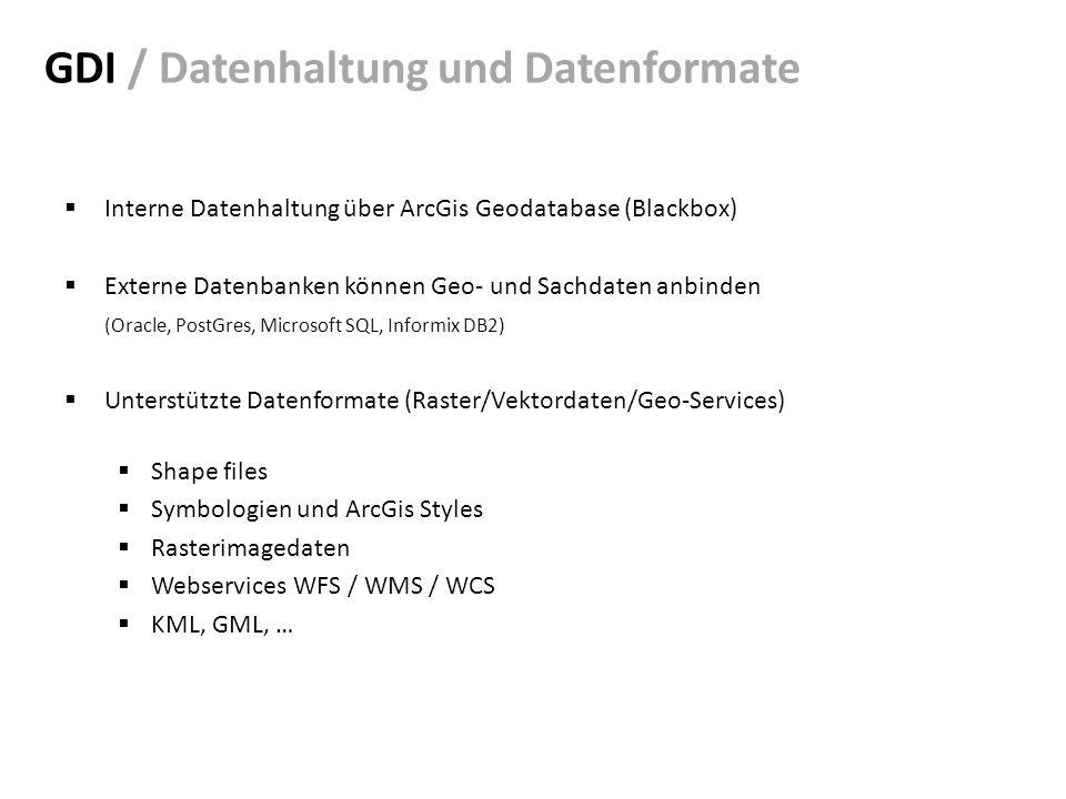GDI / Datenhaltung und Datenformate