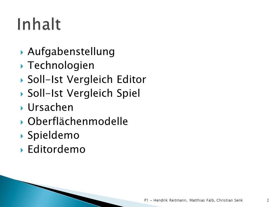 Inhalt Aufgabenstellung Technologien Soll-Ist Vergleich Editor