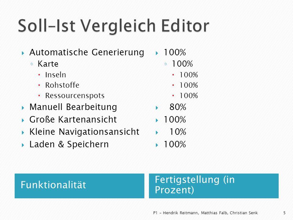 Soll–Ist Vergleich Editor