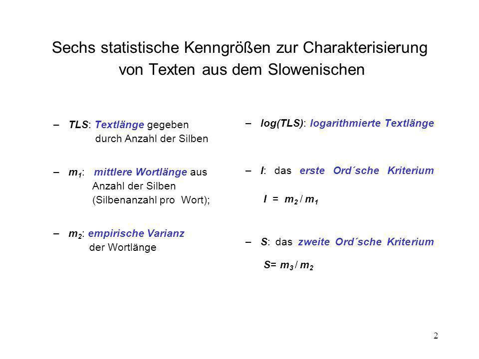 Sechs statistische Kenngrößen zur Charakterisierung von Texten aus dem Slowenischen