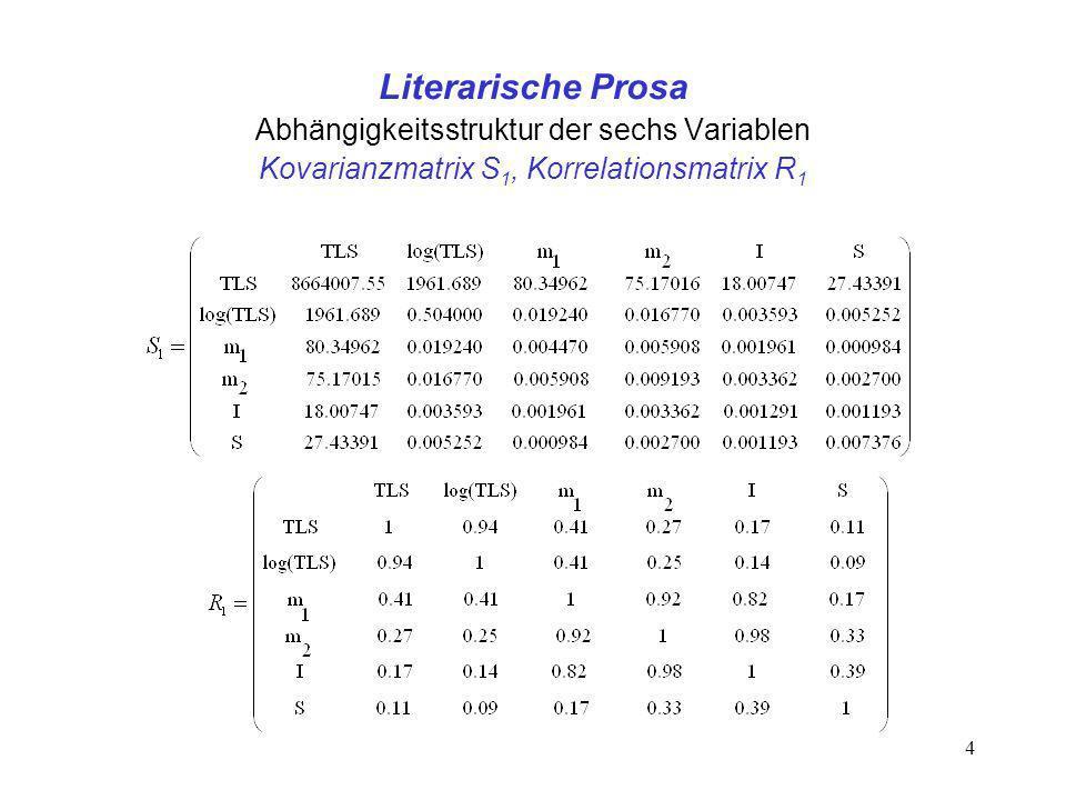 Literarische Prosa Abhängigkeitsstruktur der sechs Variablen Kovarianzmatrix S1, Korrelationsmatrix R1