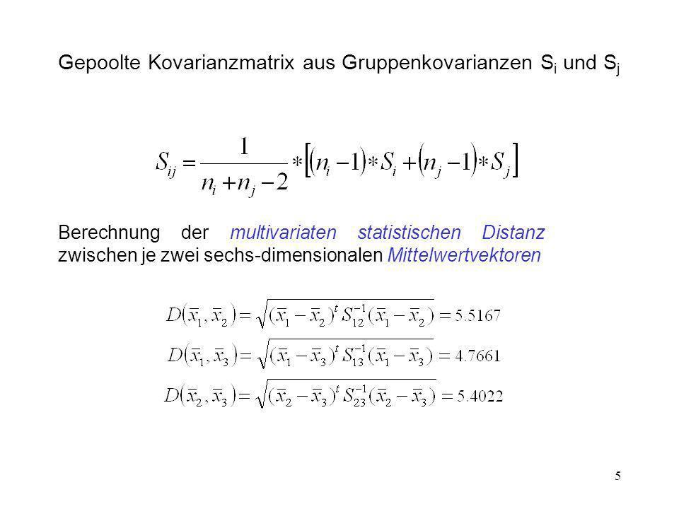 Gepoolte Kovarianzmatrix aus Gruppenkovarianzen Si und Sj