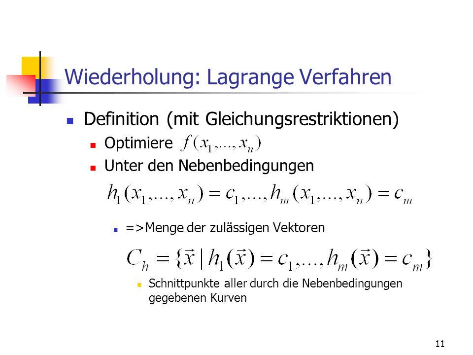Wiederholung: Lagrange Verfahren