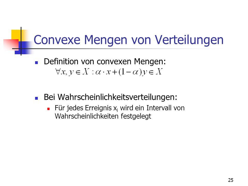 Convexe Mengen von Verteilungen